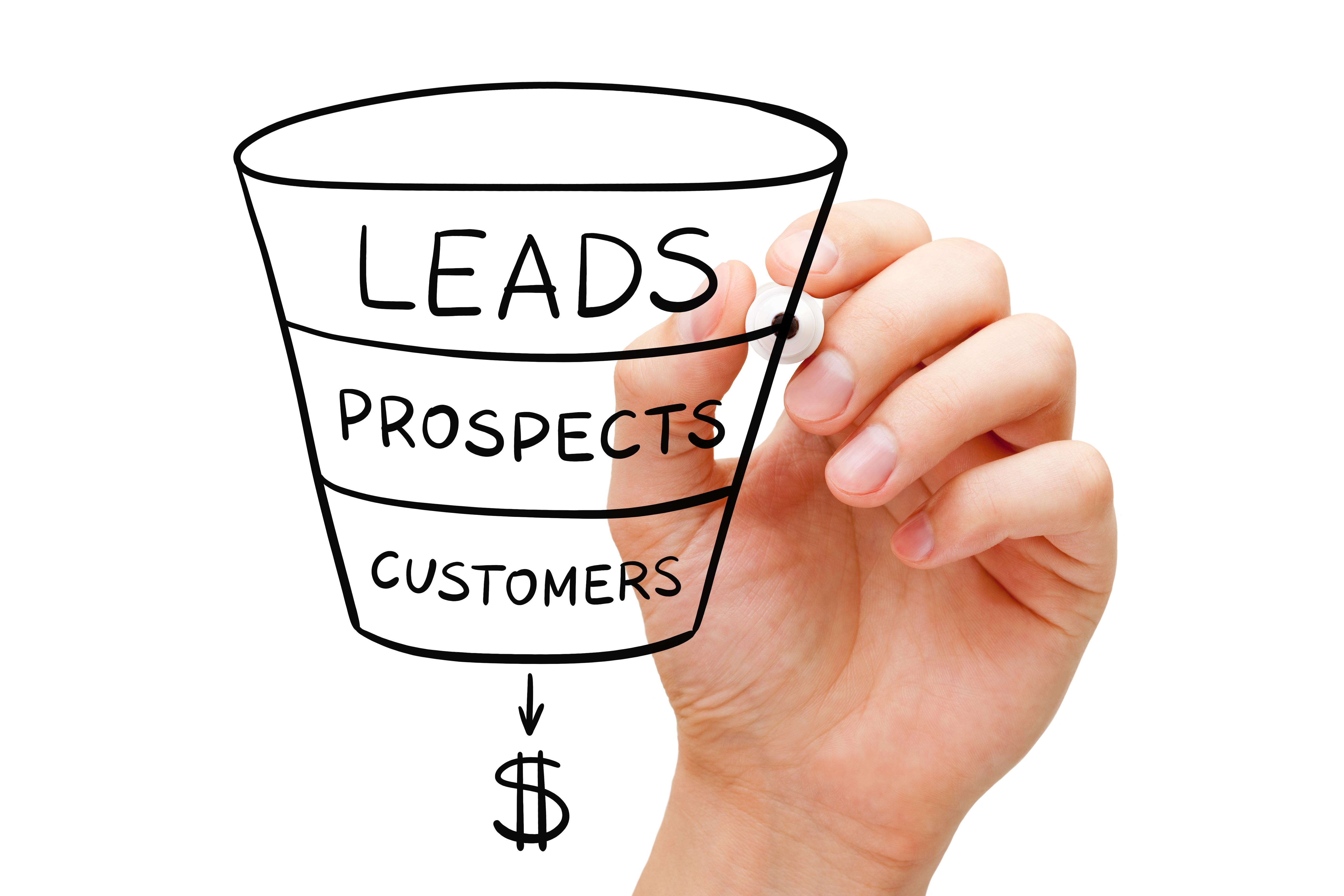 7 Schritte zu einem professionellen Lead Management-Prozess